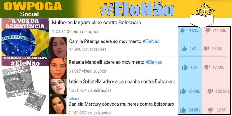 Movimento #EleNão - servindo de referência para eleitor?