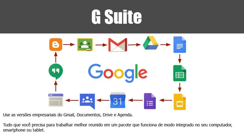 Por que usar o G Suite é importante para qualquer empresa.